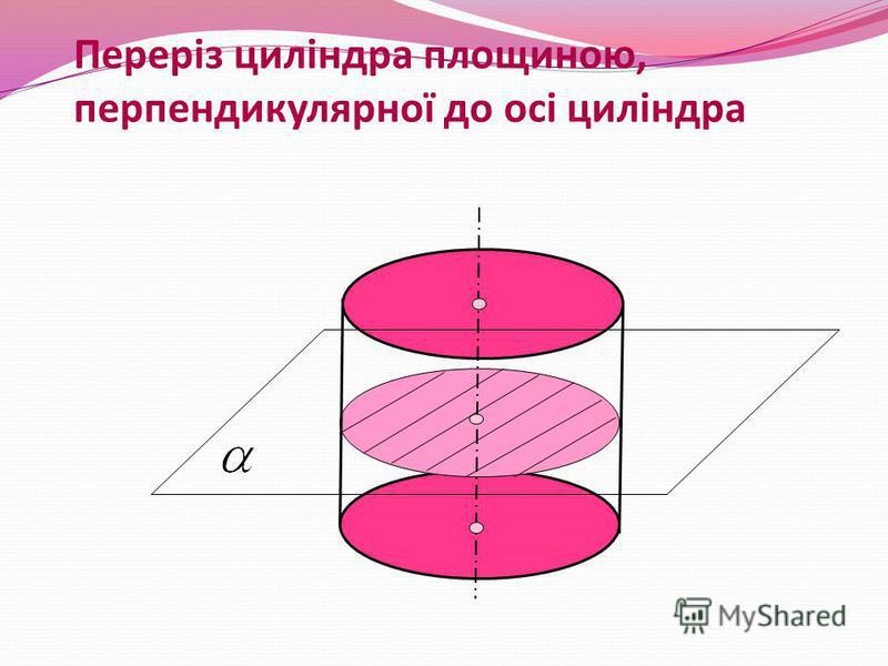 Переріз циліндра площиною, перпендикулярної до осі циліндра