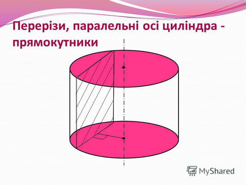 Перерізи, паралельні осі циліндра - прямокутники
