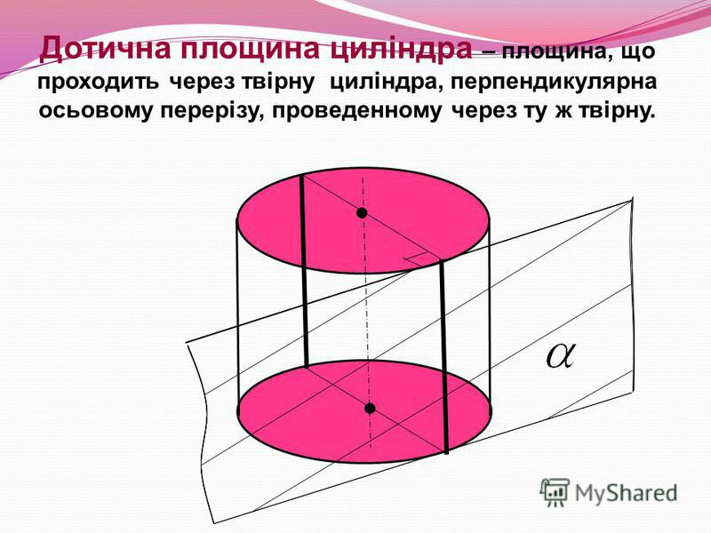 Дотична площина циліндра – площина, що проходить через твірну циліндра, перпендикулярна осьовому перерізу, проведенному через ту ж твірну.