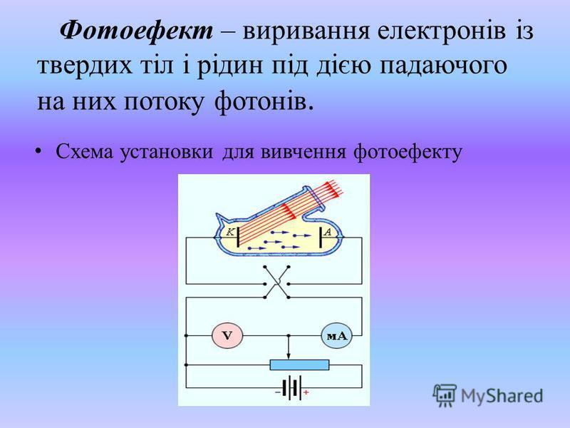 Фотоефект – виривання електронів із твердих тіл і рідин під дією падаючого на них потоку фотонів. Схема установки для вивчення фотоефекту