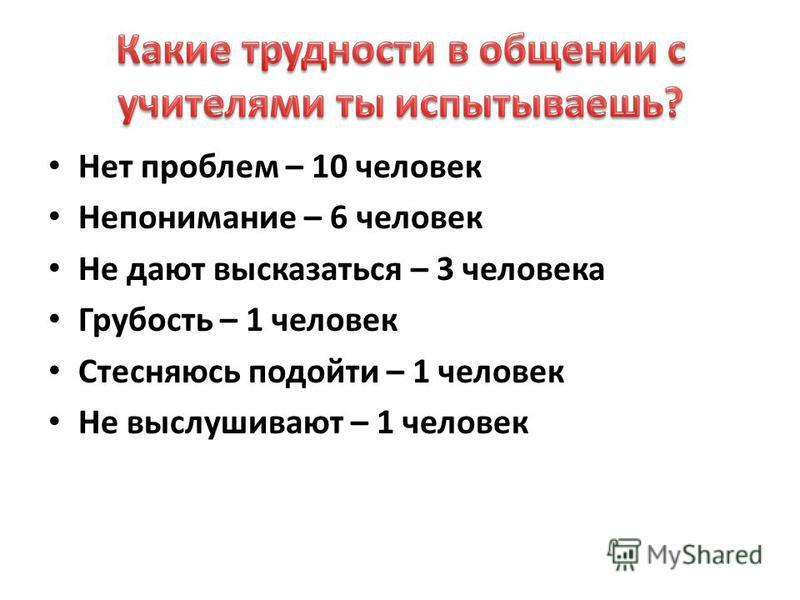 Нет проблем – 10 человек Непонимание – 6 человек Не дают высказаться – 3 человека Грубость – 1 человек Стесняюсь подойти – 1 человек Не выслушивают – 1 человек