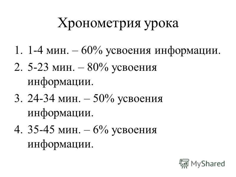 Хронометрия урока 1.1-4 мин. – 60% усвоения информации. 2.5-23 мин. – 80% усвоения информации. 3.24-34 мин. – 50% усвоения информации. 4.35-45 мин. – 6% усвоения информации.