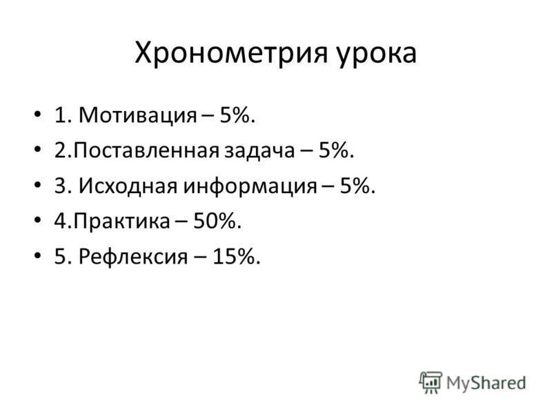 Хронометрия урока 1. Мотивация – 5%. 2. Поставленная задача – 5%. 3. Исходная информация – 5%. 4. Практика – 50%. 5. Рефлексия – 15%.