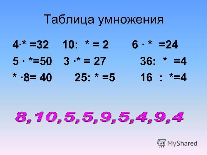 Таблица умножения 4·* =32 10: * = 2 6 · * =24 5 · *=50 3 ·* = 27 36: * =4 * ·8= 4025: * =5 16 : *=4