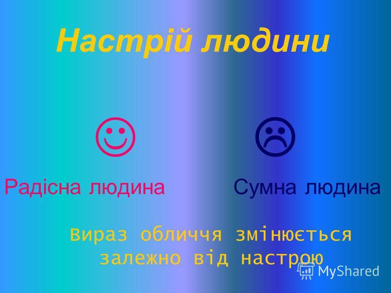 Настрій людини Радісна людина Сумна людина Вираз обличчя змінюється залежно від настрою