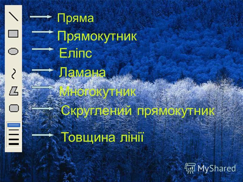 Пряма Прямокутник Еліпс Ламана Многокутник Скруглений прямокутник Товщина лінії