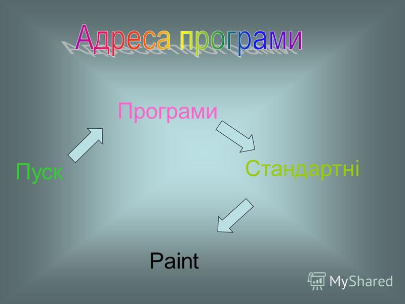Програми Paint Пуск Стандартні