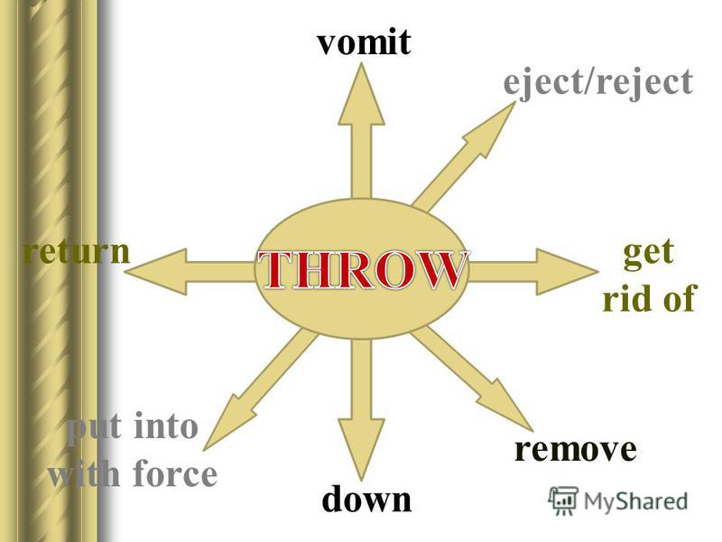 vomit down returnget rid of eject/reject remove put into with force