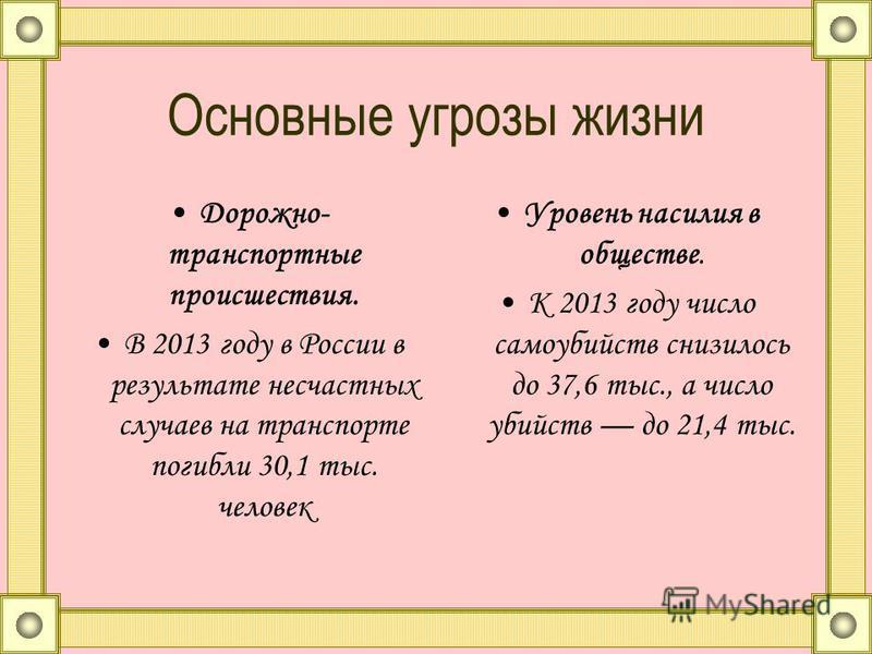 Основные угрозы жизни Дорожно- транспортные происшествия. В 2013 году в России в результате несчастных случаев на транспорте погибли 30,1 тыс. человек Уровень насилия в обществе. К 2013 году число самоубийств снизилось до 37,6 тыс., а число убийств д