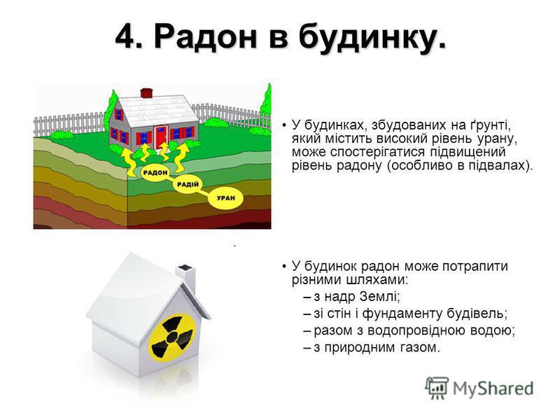4. Радон в будинку. У будинках, збудованих на ґрунті, який містить високий рівень урану, може спостерігатися підвищений рівень радону (особливо в підвалах). У будинок радон може потрапити різними шляхами: –з надр Землі; –зі стін і фундаменту будівель