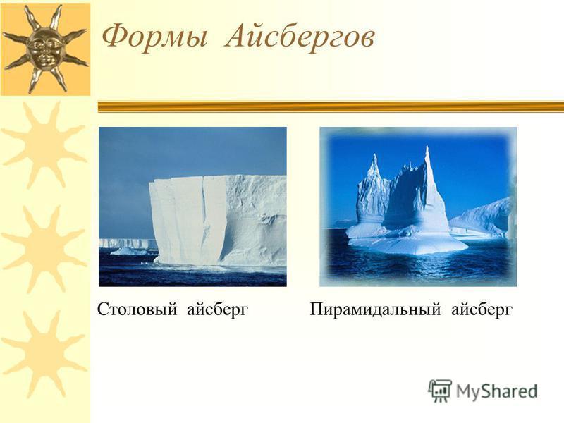 Формы Айсбергов Столовый айсберг Пирамидальный айсберг