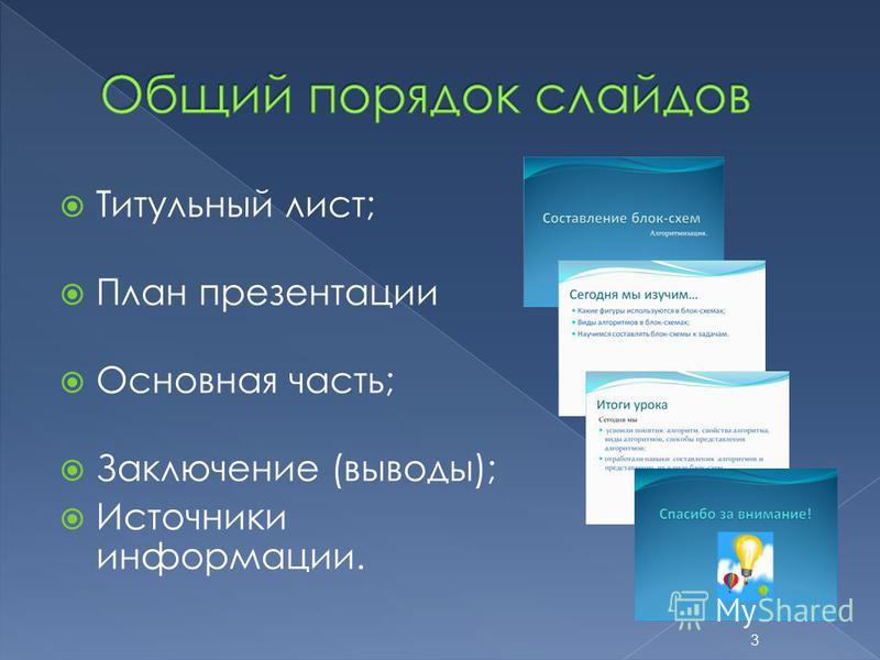 Титульный лист; План презентации Основная часть; Заключение (выводы); Источники информации. 3