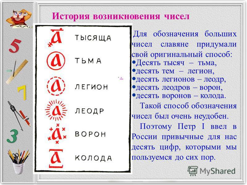 История возникновения чисел Для обозначения больших чисел славяне придумали свой оригинальный способ: Десять тысяч – тьма, десять тем – легион, десять легионов – леодр, десять леодров – ворон, десять воронов – колода. Такой способ обозначения чисел б