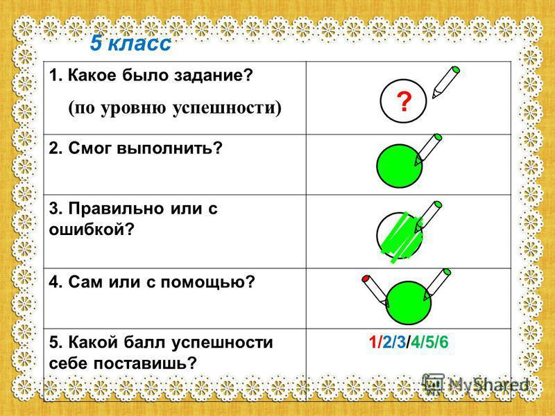 5 класс 1. Какое было задание? (по уровню успешности) 2. Смог выполнить? 3. Правильно или с ошибкой? 4. Сам или с помощью? 5. Какой балл успешности себе поставишь? 1/2/3/4/5/6 ?