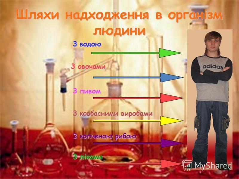 Шляхи надходження в організм людини З водою З овочами З пивом З ковбасними виробами З копченою рибою З ліками