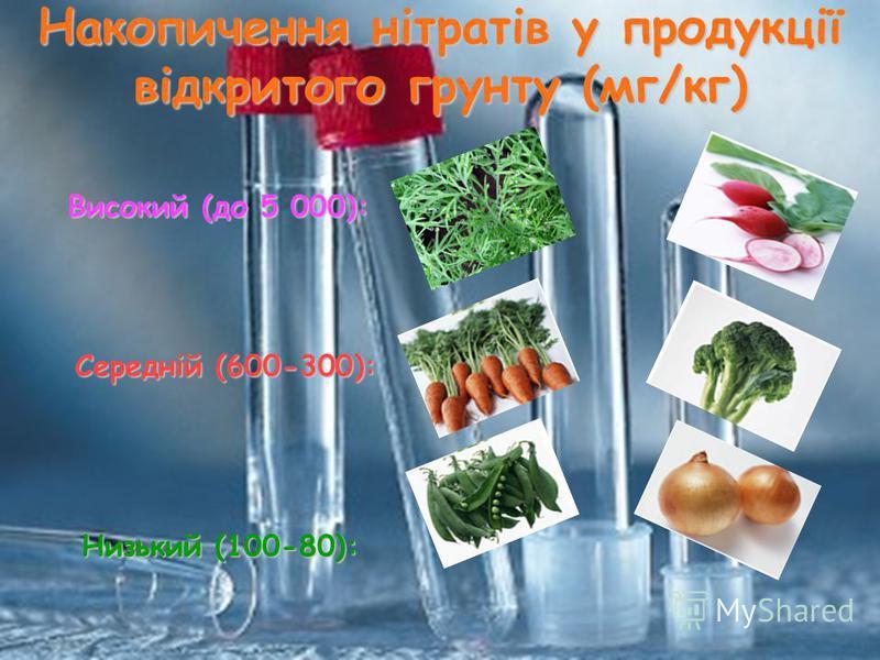 Накопичення нітратів у продукції відкритого грунту (мг/кг) Високий (до 5 000): Середній (600-300): Низький (100-80):