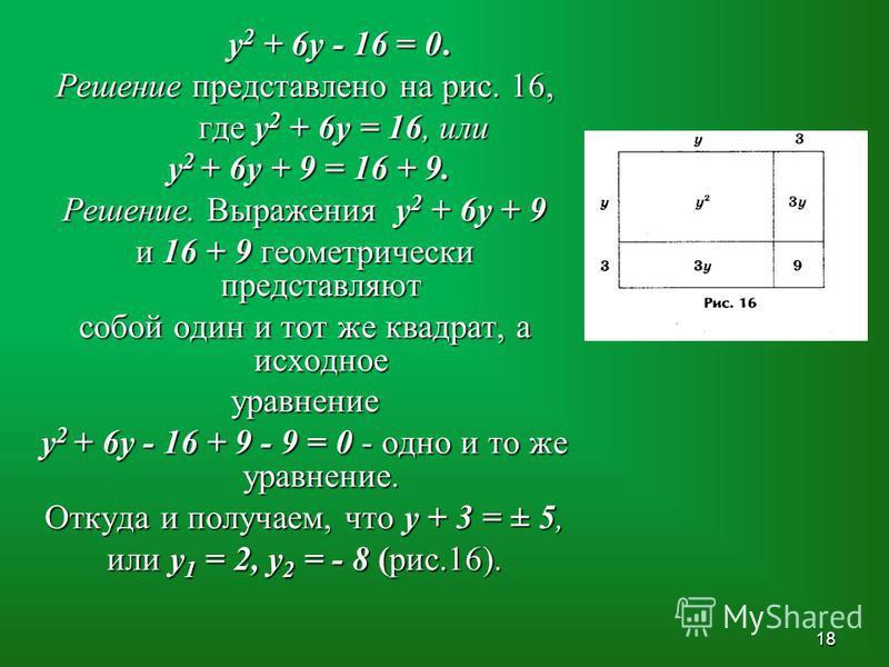 у 2 + 6 у - 16 = 0. у 2 + 6 у - 16 = 0. Решение представлено на рис. 16, где у 2 + 6 у = 16, или где у 2 + 6 у = 16, или у 2 + 6 у + 9 = 16 + 9. у 2 + 6 у + 9 = 16 + 9. Решение. Выражения у 2 + 6 у + 9 и 16 + 9 геометрически представляют собой один и
