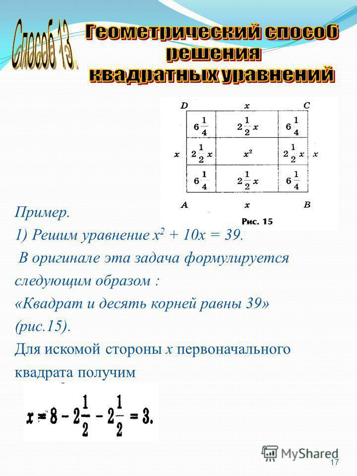 Пример. 1) Решим уравнение х 2 + 10 х = 39. В оригинале эта задача формулируется следующим образом : «Квадрат и десять корней равны 39» (рис.15). Для искомой стороны х первоначального квадрата получим 17