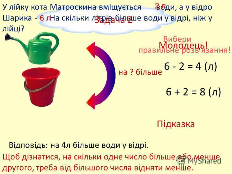 А зараз розв яжемо задачі. Кіт Матроскин і собака Шарик вирішили полити город. У лійці у Матроскина – води, а у відрі у Шарика –. Скільки всього літрів води потрібно для поливання городу? 6 л2 л Вибери правильне розвязання! ? 6 - 2 = 4 (л) 6 + 2 = 8