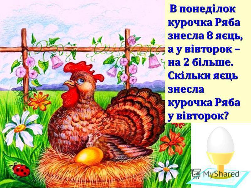 В понеділок курочка Ряба знесла 8 яєць, а у вівторок – на 2 більше. Скільки яєць знесла курочка Ряба у вівторок?