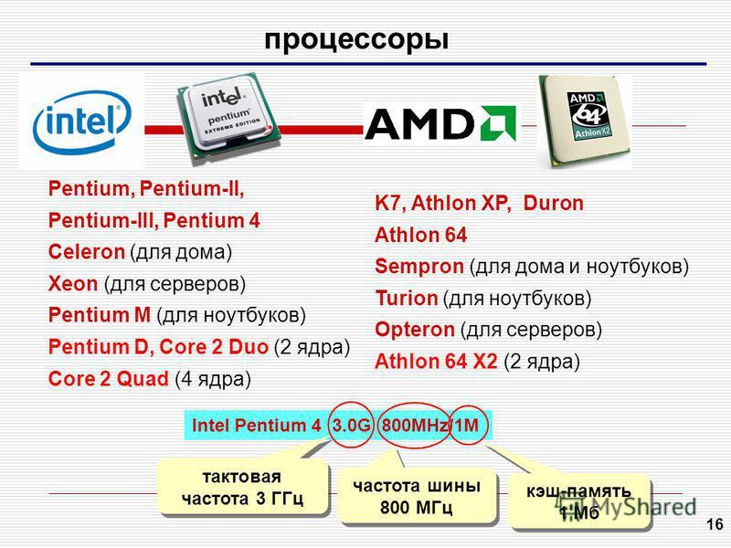 16 процессоры Pentium, Pentium-II, Pentium-III, Pentium 4 Celeron (для дома) Xeon (для серверов) Pentium M (для ноутбуков) Pentium D, Core 2 Duo (2 ядра) Core 2 Quad (4 ядра) Intel Pentium 4 3.0G 800MHz/1M тактовая частота 3 ГГц частота шины 800 МГц