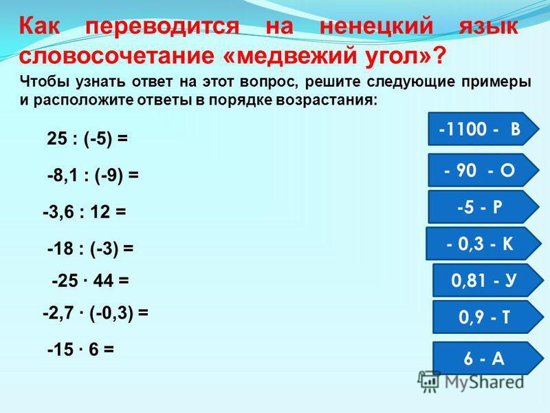 Как переводится на ненецкий язык словосочетание «медвежий угол»? Чтобы узнать ответ на этот вопрос, решите следующие примеры и расположите ответы в порядке возрастания: -15 · 6 = -2,7 · (-0,3) = -25 · 44 = -18 : (-3) = -3,6 : 12 = -8,1 : (-9) = 25 :