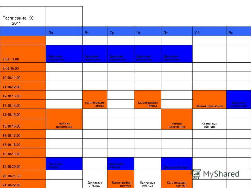 Расписание IKO 2011 Пн ВтСр ЧтПт СбВс 8.00 - 9.00 Даосская церемония Даосская церемония Даосская церемония Даосская церемония Даосская церемония 9.00-10.00 10.00-11.00 11.00-12.00 12.30-13.00 Каллиграфия (день) Чайная церемония Даосская церемония 13.