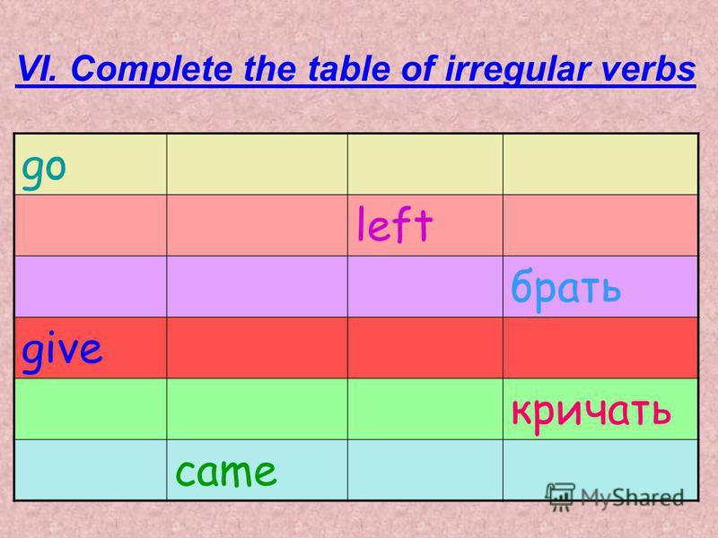 VI. Complete the table of irregular verbs go left брать give кричать came