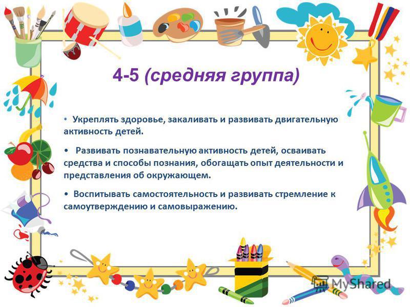 4-5 (средняя группа) Укреплять здоровье, закаливать и развивать двигательную активность детей. Развивать познавательную активность детей, осваивать средства и способы познания, обогащать опыт деятельности и представления об окружающем. Воспитывать са
