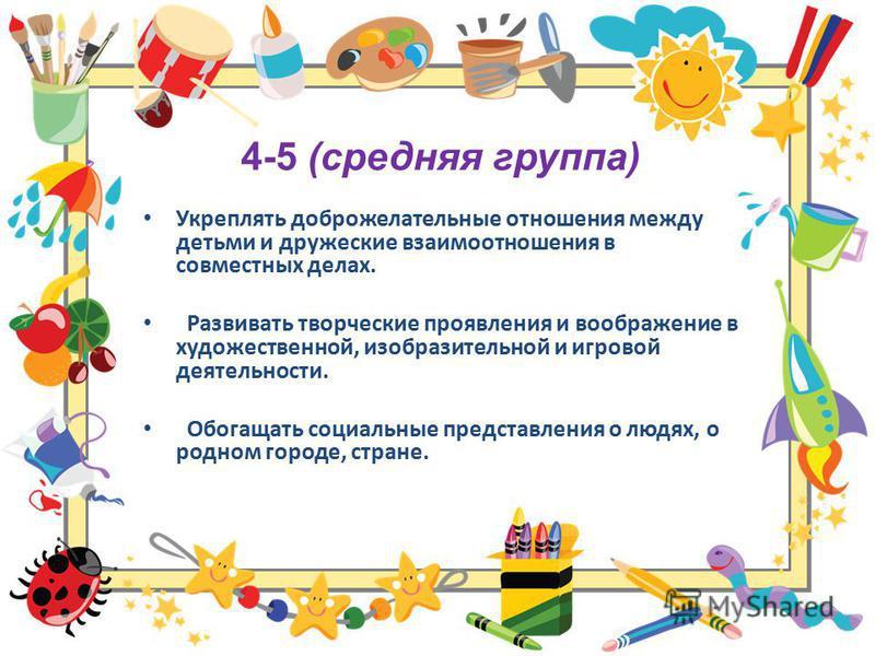4-5 (средняя группа) Укреплять доброжелательные отношения между детьми и дружеские взаимоотношения в совместных делах. Развивать творческие проявления и воображение в художественной, изобразительной и игровой деятельности. Обогащать социальные предст