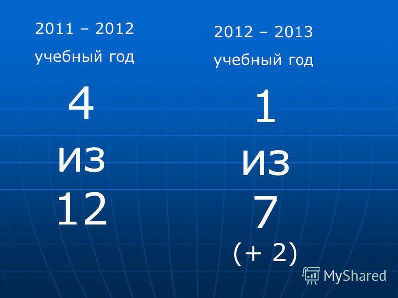 2011 – 2012 учебный год 2012 – 2013 учебный год 4 из 12 1 из 7 (+ 2)