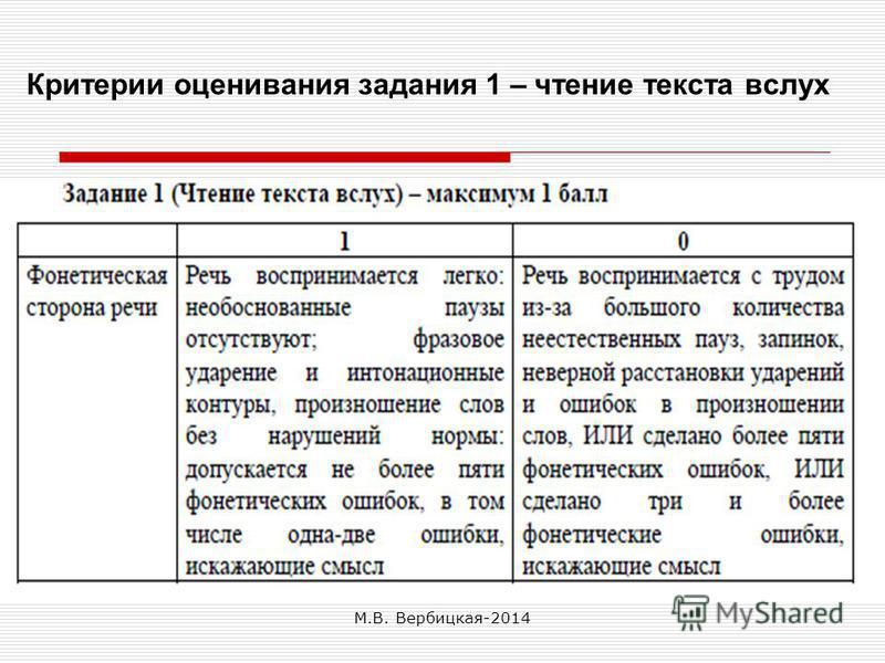 Критерии оценивания задания 1 – чтение текста вслух М.В. Вербицкая-2014
