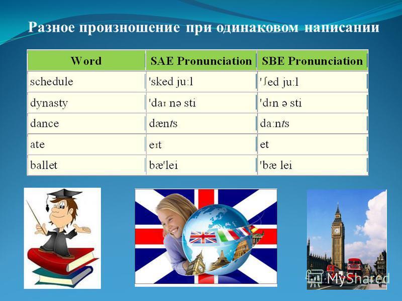 Разное произношение при одинаковом написании
