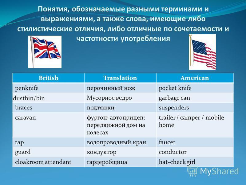 Понятия, обозначаемые разными терминами и выражениями, а также слова, имеющие либо стилистические отличия, либо отличные по сочетаемости и частотности употребления BritishTranslationAmerican penknifeперочинный ножpocket knife dustbin/bin Мусорное вед