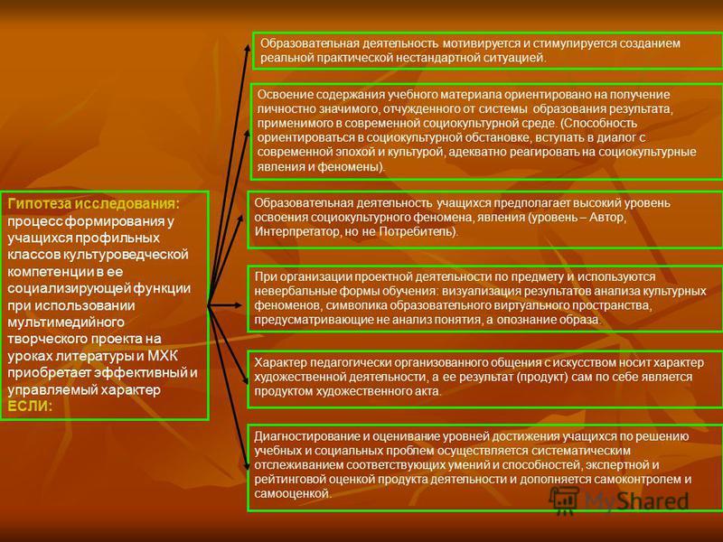 Гипотеза исследования: процесс формирования у учащихся профильных классов культуроведческой компетенции в ее социализирующей функции при использовании мультимедийного творческого проекта на уроках литературы и МХК приобретает эффективный и управляемы