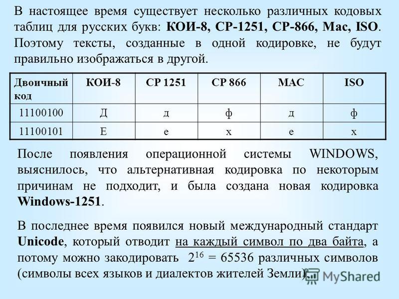 В настоящее время существует несколько различных кодовых таблиц для русских букв: КОИ-8, СР-1251, СР-866, Мас, ISO. Поэтому тексты, созданные в одной кодировке, не будут правильно изображаться в другой. После появления операционной системы WINDOWS, в