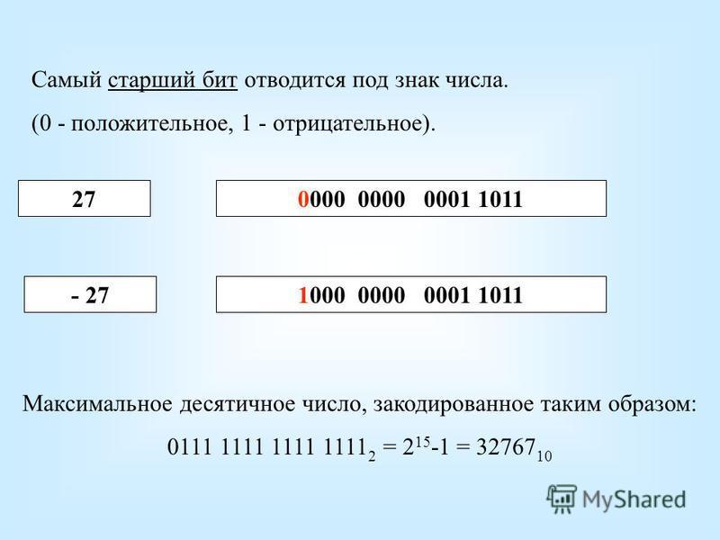 Максимальное десятичное число, закодированное таким образом: 0111 1111 1111 1111 2 = 2 15 -1 = 32767 10 27 - 27 0000 0000 0001 1011 1000 0000 0001 1011 Самый старший бит отводится под знак числа. (0 - положительное, 1 - отрицательное).