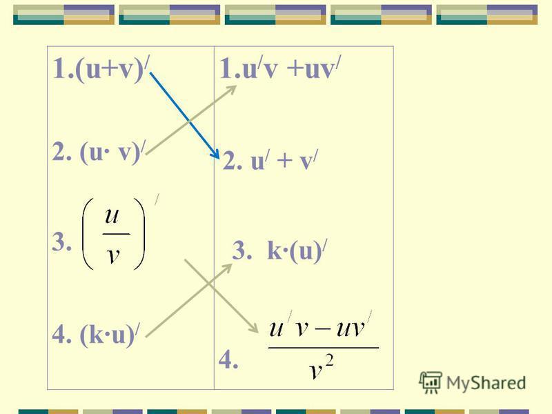 1.(u+v) / 2. (u v) / 3. 4. (ku) / 1. u / v +uv / 2. u / + v / 3. k(u) / 4.