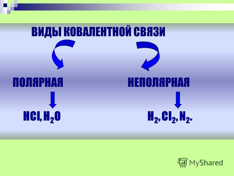 ВИДЫ КОВАЛЕНТНОЙ СВЯЗИ ПОЛЯРНАЯ НЕПОЛЯРНАЯ HCl, H 2 O H 2, Cl 2, N 2.