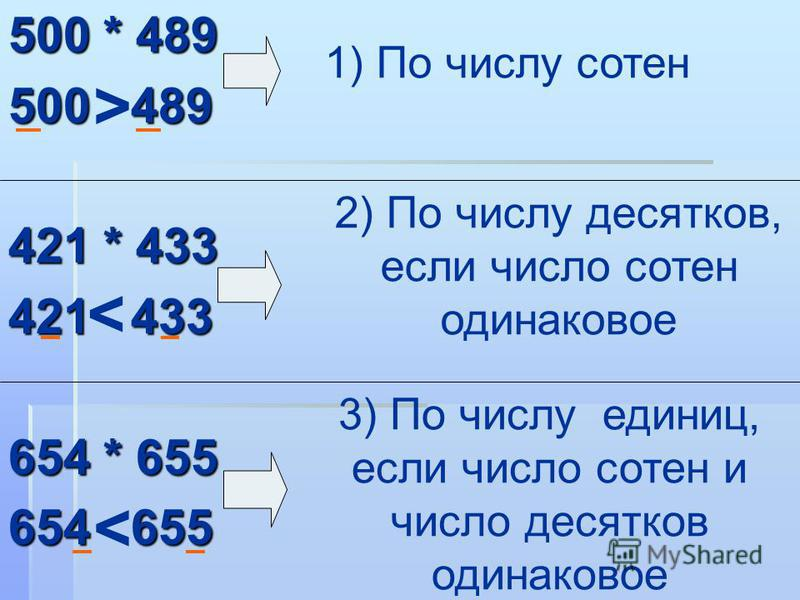 научиться сравнивать трёхзначные числа
