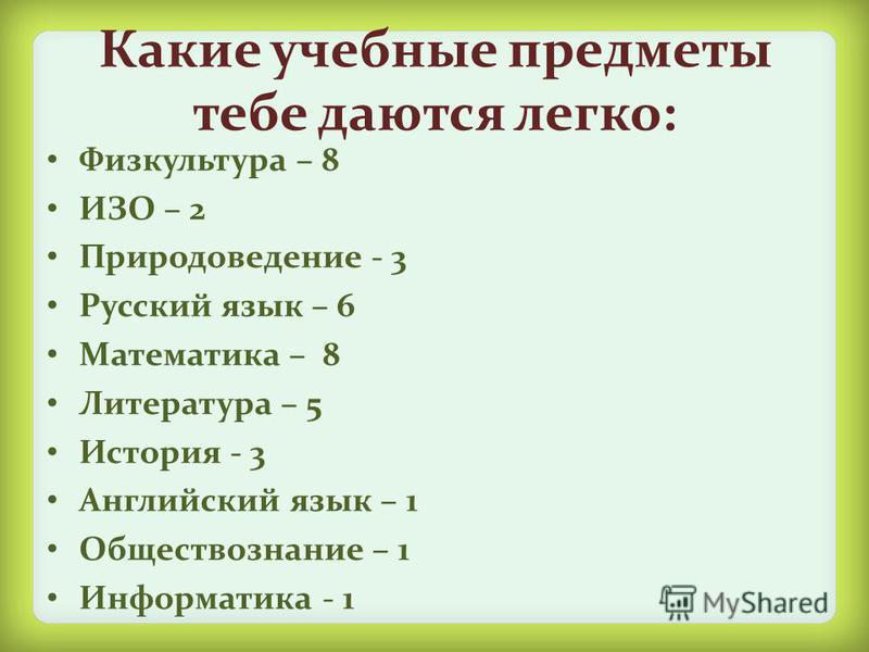Какие учебные предметы тебе даются легко: Физкультура – 8 ИЗО – 2 Природоведение - 3 Русский язык – 6 Математика – 8 Литература – 5 История - 3 Английский язык – 1 Обществознание – 1 Информатика - 1