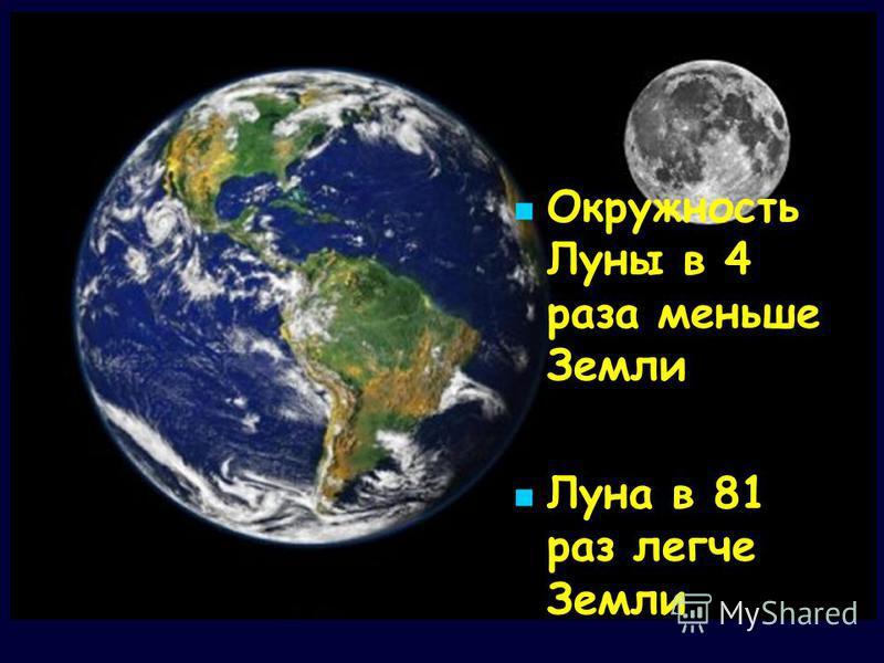 Окружность Луны в 4 раза меньше Земли Луна в 81 раз легче Земли