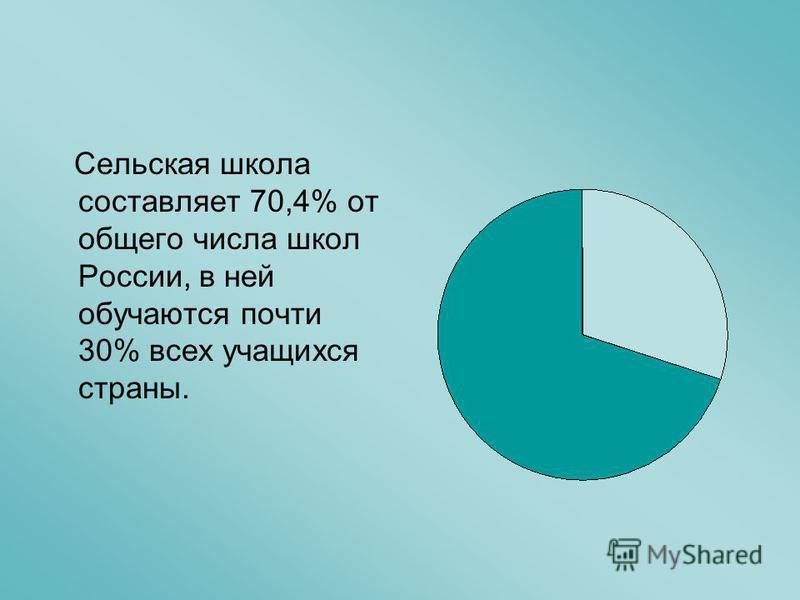 Сельская школа составляет 70,4% от общего числа школ России, в ней обучаются почти 30% всех учащихся страны.