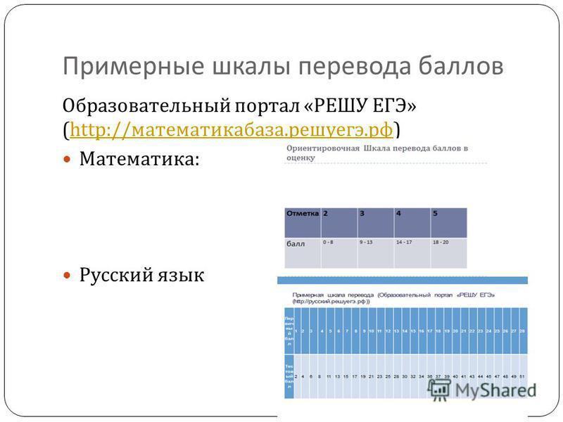 Примерные шкалы перевода баллов Образовательный портал « РЕШУ ЕГЭ » (http:// математика база. решуегэ. рф )http:// математика база. решуегэ. рф Математика : Русский язык