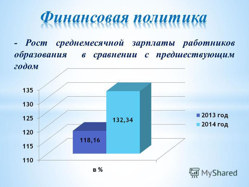 - Рост среднемесячной зарплаты работников образования в сравнении с предшествующим годом