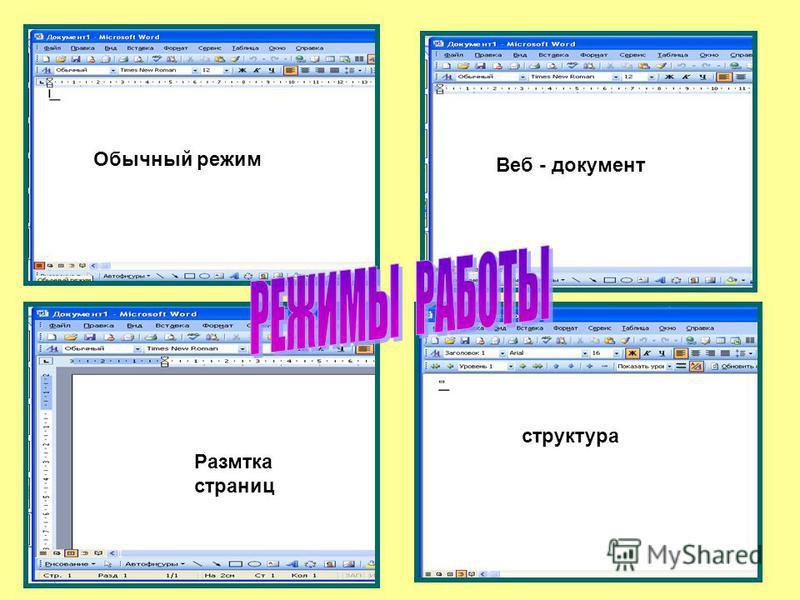 Обычный режим Веб - документ Размтка страниц структура