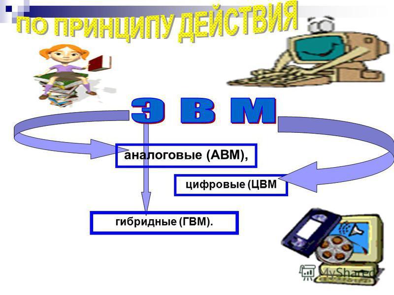 цифровые (ЦВМ аналоговые (АВМ), гибридные (ГВМ).