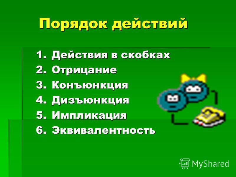Порядок действий 1. Действия в скобках 2. Отрицание 3. Конъюнкция 4. Дизъюнкция 5. Импликация 6.Эквивалентность