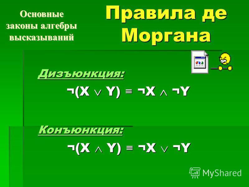 Правила де Моргана Дизъюнкция: ¬(X Y) ¬X ¬Y ¬(X Y) ¬X ¬YКонъюнкция: Основные законы алгебры высказываний