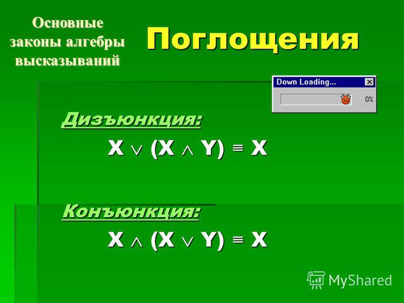 Поглощения Дизъюнкция: X (X Y) X X (X Y) XКонъюнкция: Основные законы алгебры высказываний